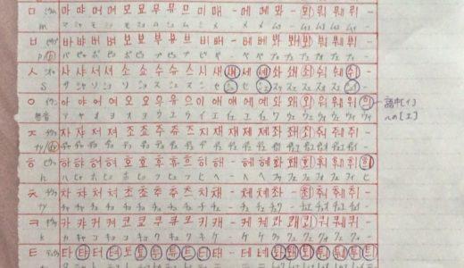 韓国語の勉強方法とTopik2必須単語【ノート公開】